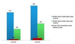 Baidu, Xiaomi & DJI: China's Fast Growing Digital Disruptors
