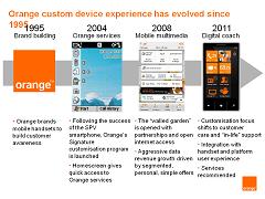 Customer Experience 2.0: Orange Device Experiences (Orange Presentation)