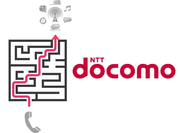 NTT DoCoMo: The Digital Pathfinder