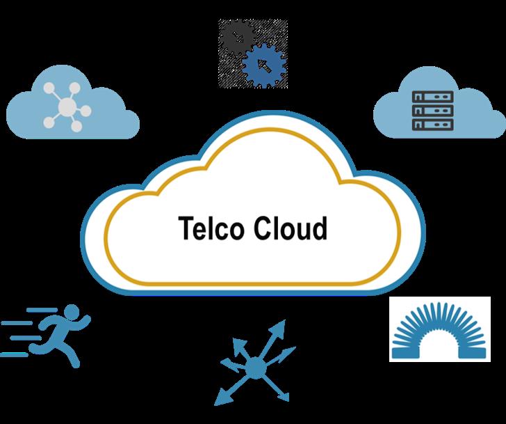Telco Cloud: Translating New Capabilities into New Revenue