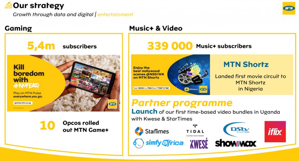 Safaricom app chart