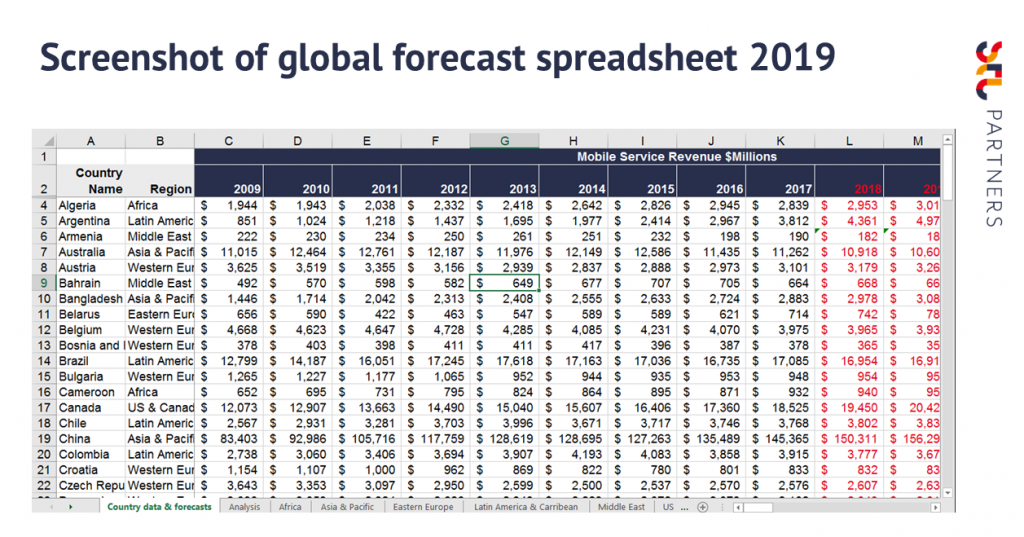 Screenshot of STL Partners Forecast Spreadsheet