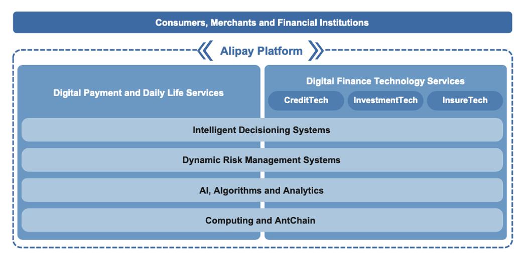 Alipay-capabilities-stack