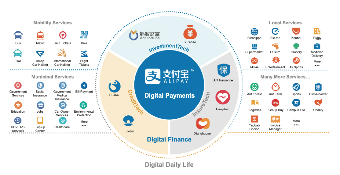 Alipay-lifestyle-use-cases